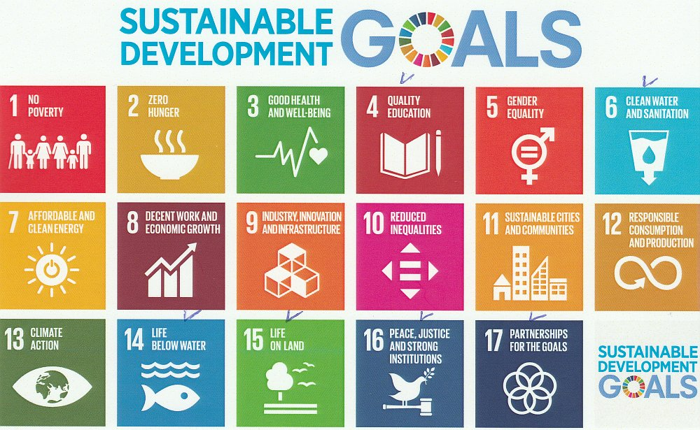 Sustainable development-goals